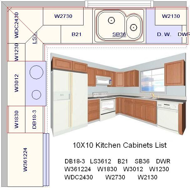 Kitchen Design service by Upgradecabinets,com